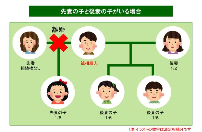 souzoku-case2.png