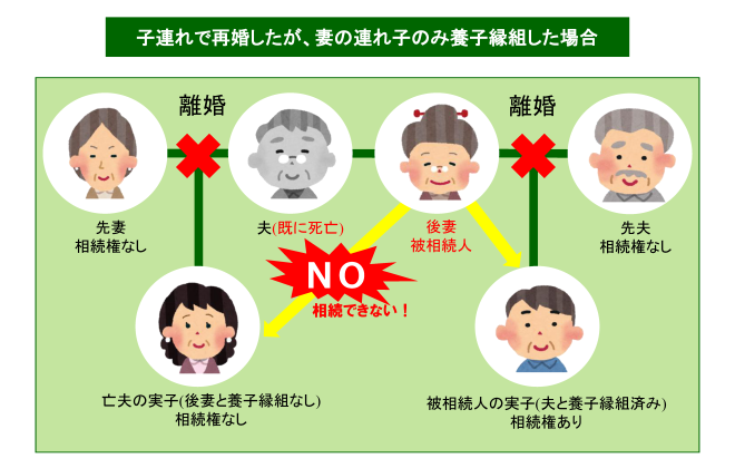 souzoku-case3.png