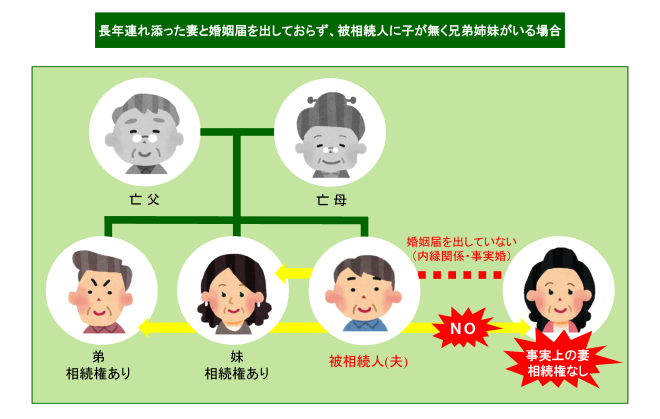 souzoku-case5.png