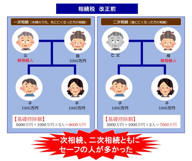 souzokuzei-taisaku-before.png
